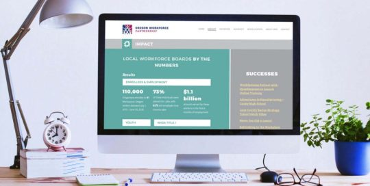 Oregon Workforce Partnership • 237 Marketing + Web