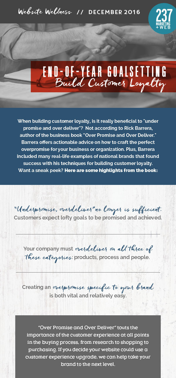 Build Customer Loyalty - Website Wellness • 237 Marketing + Web