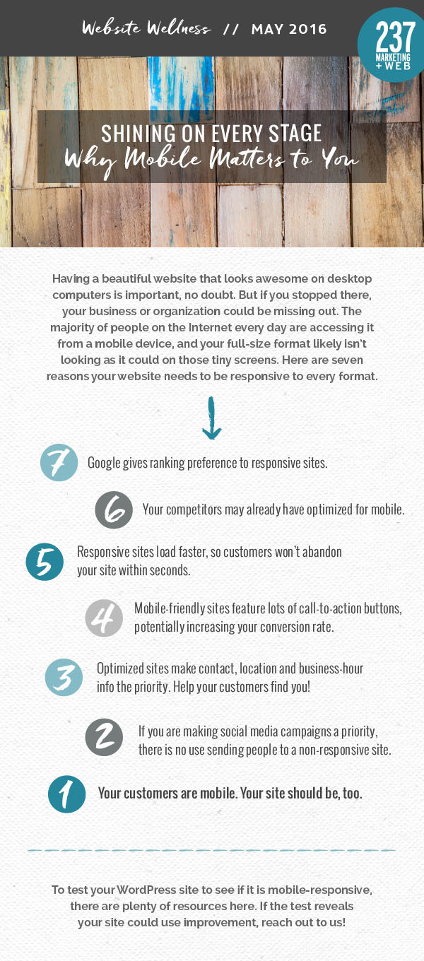 Why Mobile Matters to You - Website Wellness • 237 Marketing + Web