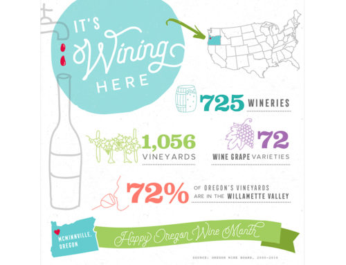 Protected: Happy Oregon Wine Month 2018
