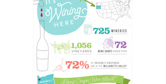 Happy Oregon Wine Month 2018 by 237 Marketing + Web